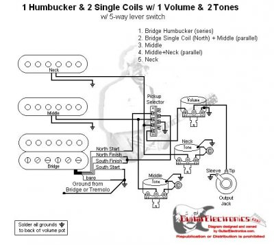 making an hss strat a frankenstrat fender stratocaster guitar forum rh strat talk com Radio Wiring Diagram Single Humbucker Wiring-Diagram