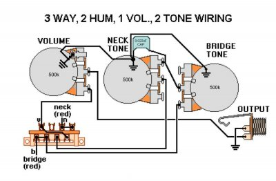 Help with HH 1vol 2ton 3 way switch wiring | Fender Stratocaster ...
