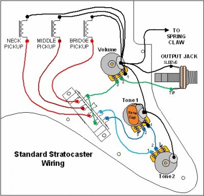 Tone pot wiring | Fender Stratocaster Guitar Forum