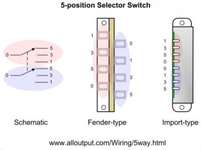 fender 3 way switch wiring diagram free picture 5-way switch wiring for sss | fender stratocaster guitar forum