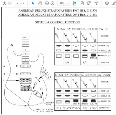 Hss Wiring Fender S Switch Diagram on fender guitar wiring diagrams, fender american deluxe wiring-diagram, stratocaster wiring diagram, fender s1 wiring-diagram sss, deluxe players strat wiring diagram, fender s1 hh tele wiring-diagram,