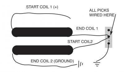 strat wiring diagram coil tap with Why Wont It Coil Split on Why Wont It Coil Split besides Wiring Diagram 1 Humbucker Volume Tone besides Golden Age Humbucker Wiring Diagrams likewise Wiring Diagram For Seymour Duncan Pickups in addition Rotary Switch Wiring Diagram Strat.