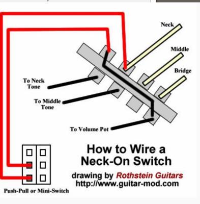 7 sound strat question.   Fender Stratocaster Guitar ForumStrat-Talk