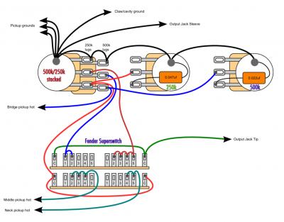 Suhr hss wiring diagram wiring diagram 250k or 500k pots for hss strat fender stratocaster guitar forum guitar wiring diagrams suhr hss wiring diagram asfbconference2016 Images