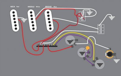 Burns Trisonic Wiring Help! | Fender Stratocaster Guitar Forum on