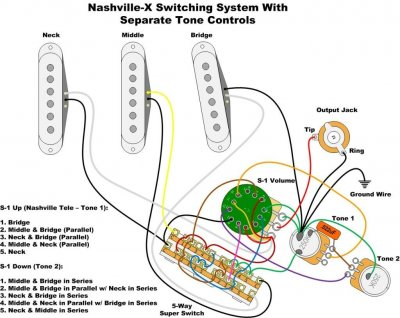 Burns Trisonic Wiring Help! | Fender Stratocaster Guitar Forum