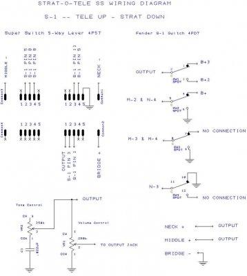 Strat-O-Tele SS Wiring | Fender Stratocaster Guitar Forum