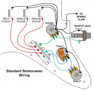 which is ground wire fender stratocaster guitar forum rh strat talk com wiring a stratocaster jack wiring stratocaster hss