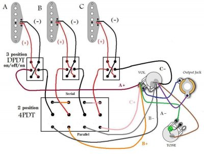 nashville strat wiring diagram wiring help - series/parallel switch | fender stratocaster ...