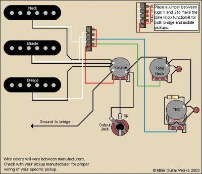 Fender Strat Tbx Wiring Diagram - Great Installation Of Wiring Diagram on stratocaster tone wiring schematics, stratocaster wiring diagram for guitar, stratocaster wiring-diagram bridge tone, stratocaster t-one wiring,