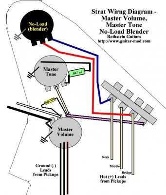 Dorable Fender Tbx Tone Control Wiring Diagram Elaboration ...