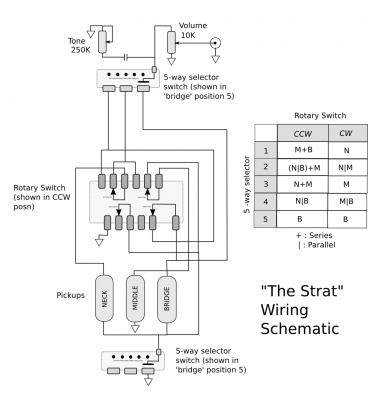 Ibanez Guitar Wiring Diagrams 2 Humbucker 3 Way Switch likewise The Strat Wiring moreover Wiring Diagram Telecaster 3 Way Switch additionally Pick Up Wiring Diagram additionally Fender N3 Wiring Diagram. on stratocaster wiring diagram 5 way switch