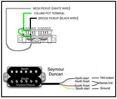 Electric Guitar Pickup Wiring Diagrams besides Stratocaster Pickup Wiring Diagram furthermore Wiring Diagram Fender Stratocaster furthermore N Bascp Gd New Big Apple Strat Clone Project Guitar Day moreover Wiring Diagram Fender Stratocaster. on wiring diagram fender stratocaster pickups
