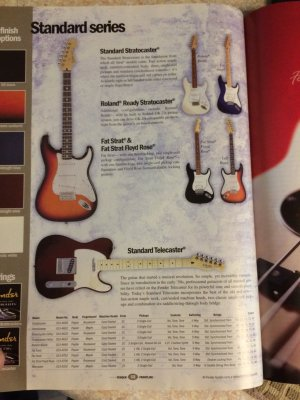Mexican strats and value | Fender Stratocaster Guitar Forum