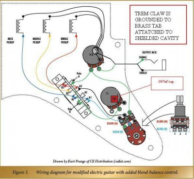 wiring diagram fender stratocaster guitar forum. Black Bedroom Furniture Sets. Home Design Ideas