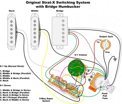 [DIAGRAM_1CA]  Hss Stratocaster Wiring Diagram - Hid Light 277v Electrical Wiring Diagrams  for Wiring Diagram Schematics | Fender American Deluxe Stratocaster Hss Wiring Diagram |  | Wiring Diagram Schematics