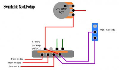 Gilmour Stratocaster Wiring Diagram | Electrical Engineering ... on