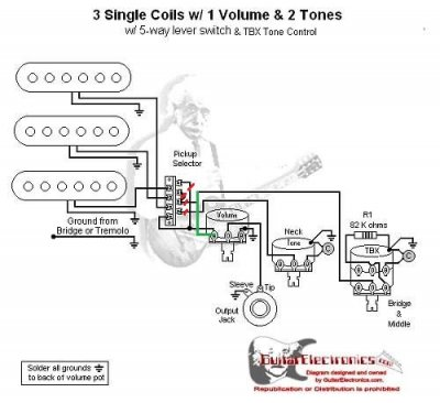 volume control problems fender stratocaster guitar forum. Black Bedroom Furniture Sets. Home Design Ideas