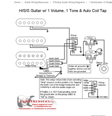 SSS to HSS conversion | Fender Stratocaster Guitar Forum  Humbucker Switch Tremola Wiring Diagrams on