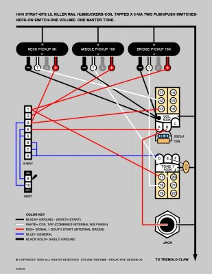 "did i misinterpret the gfs ""coil tap"" instructions  fender"