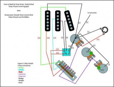 beefy strat series switch double tone mods opinions fender forumrunner 20130708 210507 jpg