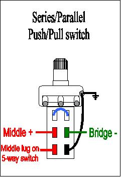 strat series wiring push pull strat image wiring bridge pu for a guy who doesn t like strat bridge pus page 2 on strat
