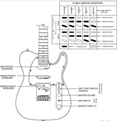 gretsch wiring diagrams gretsch free engine image for user manual
