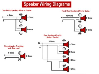 2x12 wiring diagram all about wiring photo ideas guitar speaker wiring diagrams guitar home wiring diagrams · cabinet