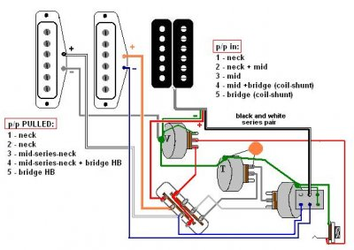 Rg diag tele further Understanding 5 Way Switch further Hss Humbucker Wiring Question further The Anatomy of the Stratocaster 5 way Switch Part II likewise Do It All 2 Humbuckers And A 5 Way Switch. on sss pickup wiring diagram