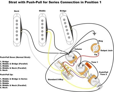 double push pull pot wiring layout fender stratocaster. Black Bedroom Furniture Sets. Home Design Ideas