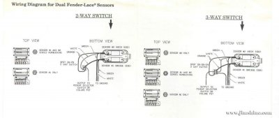 quick looking for hhs with push pull wiring diagram