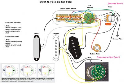 pickups for brian may sound page 2 fender stratocaster fender stratocaster tbx wiring diagram