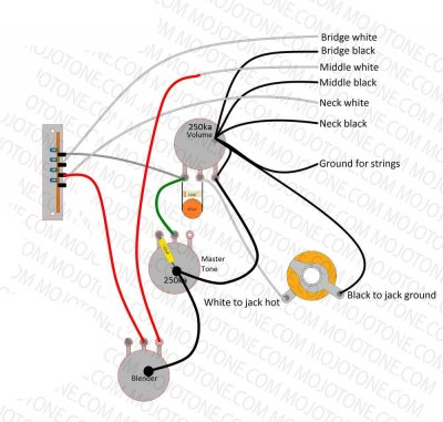Wiring Diagram Fender Stratocaster on 5 way strat switch wiring