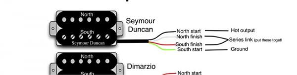 Seymour Duncan Humbucking Pickup Wire Color Code
